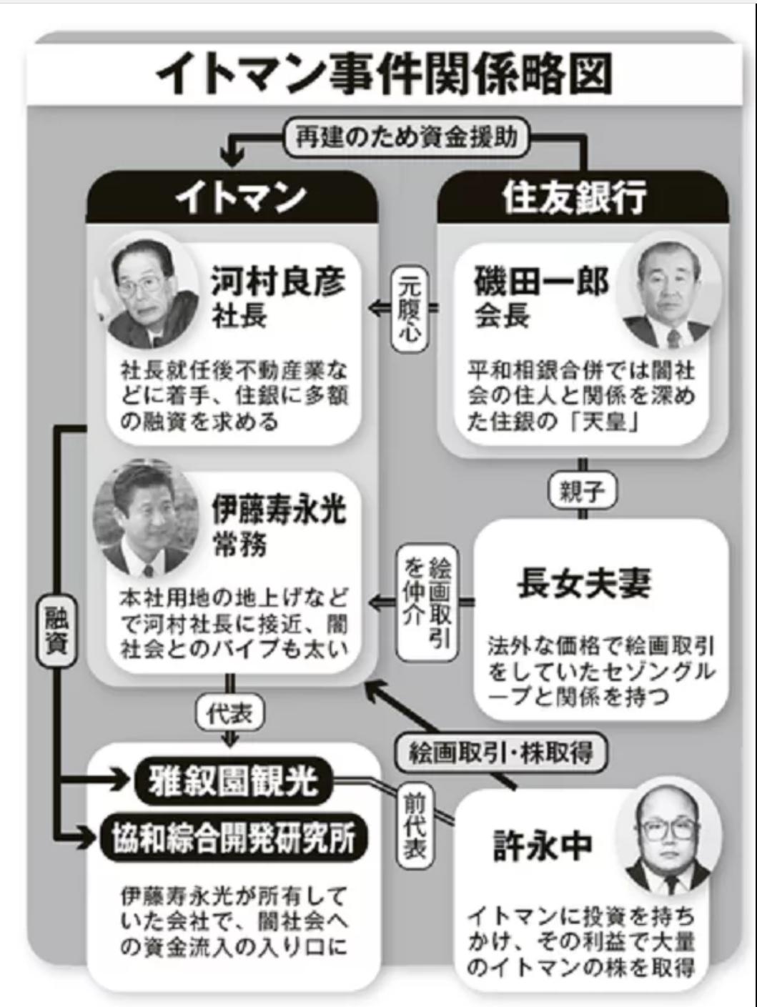 Itoman_jiken_pic