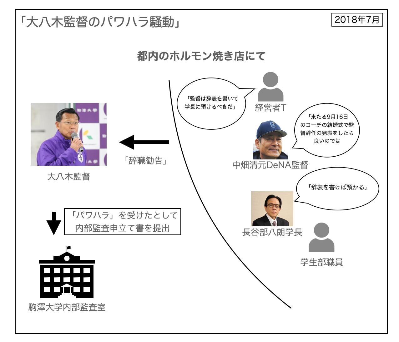 Ooyagi-coach